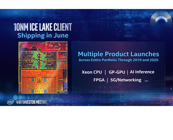 Intel shipping 10nm Ice Lake CPU in June 2019 and 7nm GPU in 2021 renduchintala-presentation-3-1.jpg