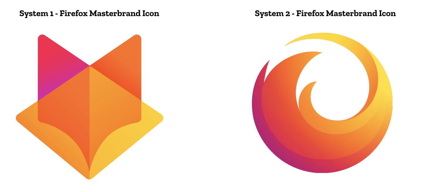 New Firefox Logo - The Evolution Of A Brand Screen-Shot-2018-07-26-at-11.27.44-PM.png