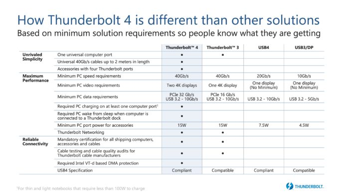 Intel Thunderbolt Control Center -- More of a Plea than a ...