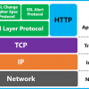 Workarounds for TLS Failures, Timeouts in Windows systems TLS-Handshake-Microsoft-100x100.png