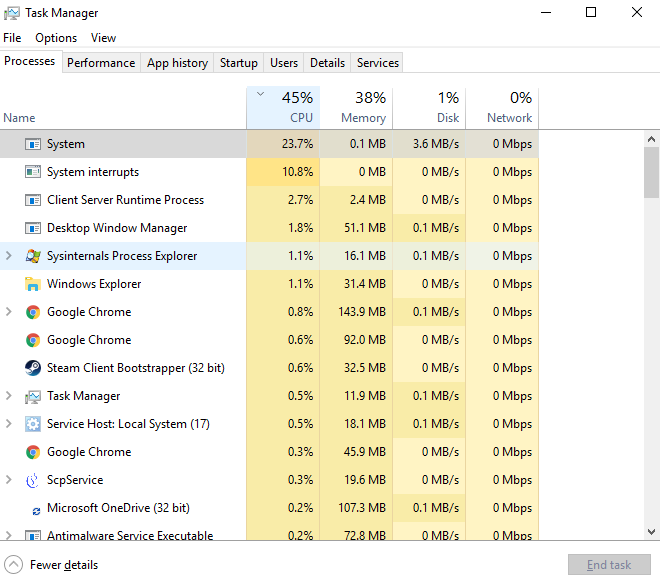 System interrupts causing high CPU usage vcOPv.png