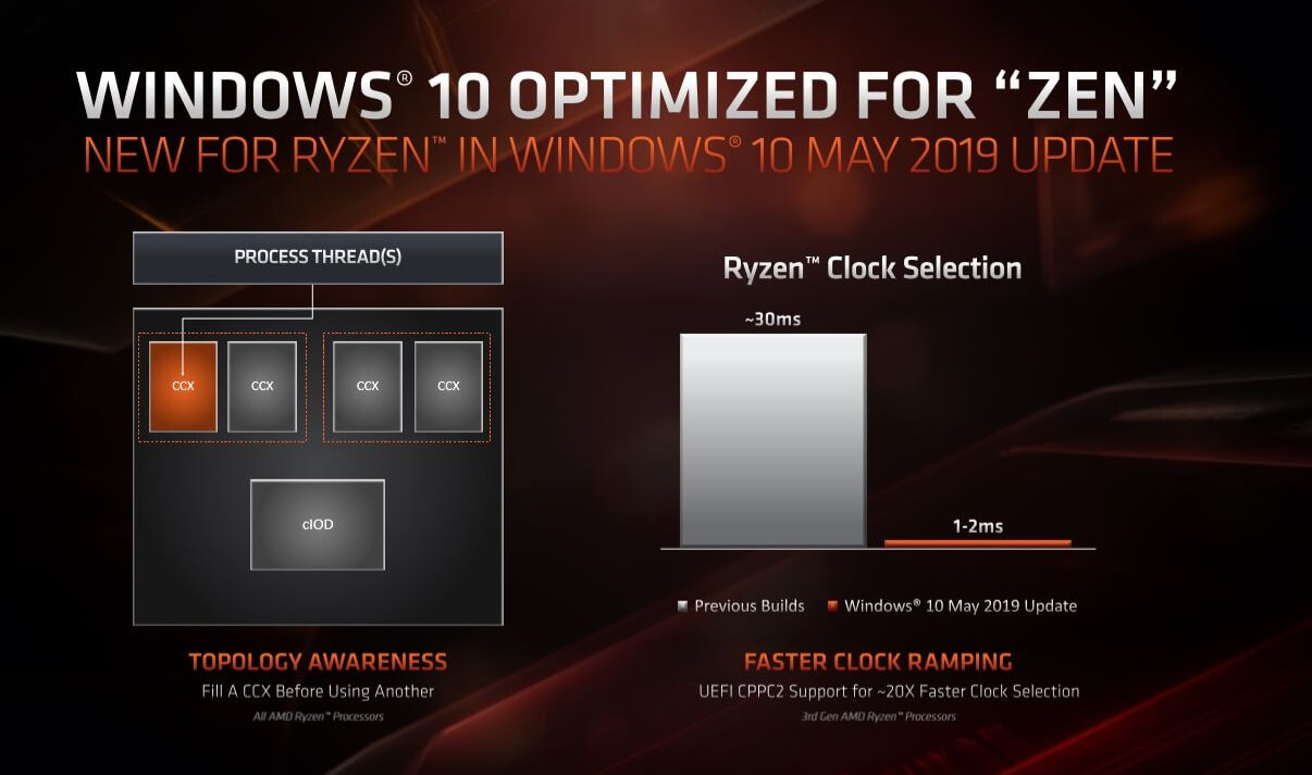 Windows 10 version 1903 includes performance improvements for AMD Windows-10-and-Ryzen.jpg