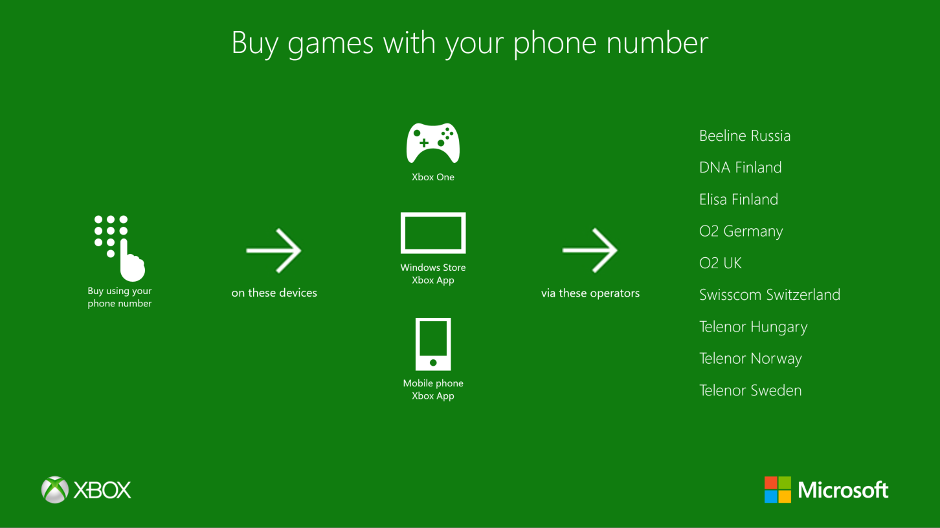 Microsoft Store Xbox outlook account billing info wrong can't fix Xbox-MOBI-Visual-FINAL-940x528-002.png